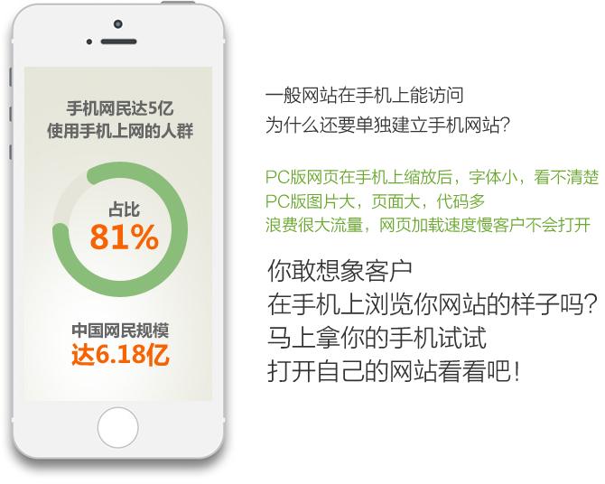 为什么需要手机网站-秦皇岛手机网站